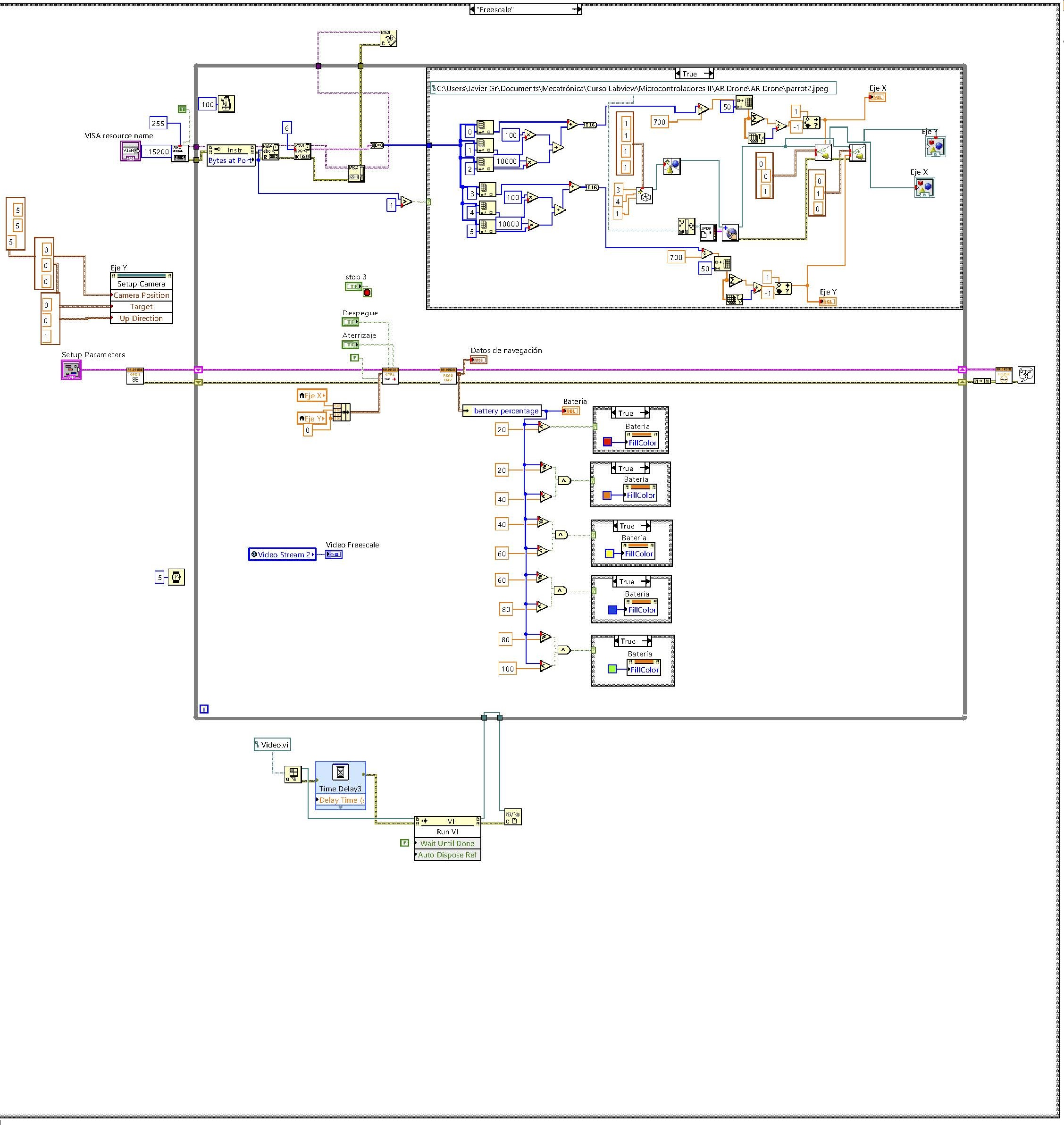 AR Drone 2 0 Multiple Manipulation [LabVIEW MakerHub]