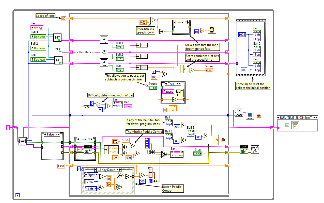 Labview Pong Labview Makerhub